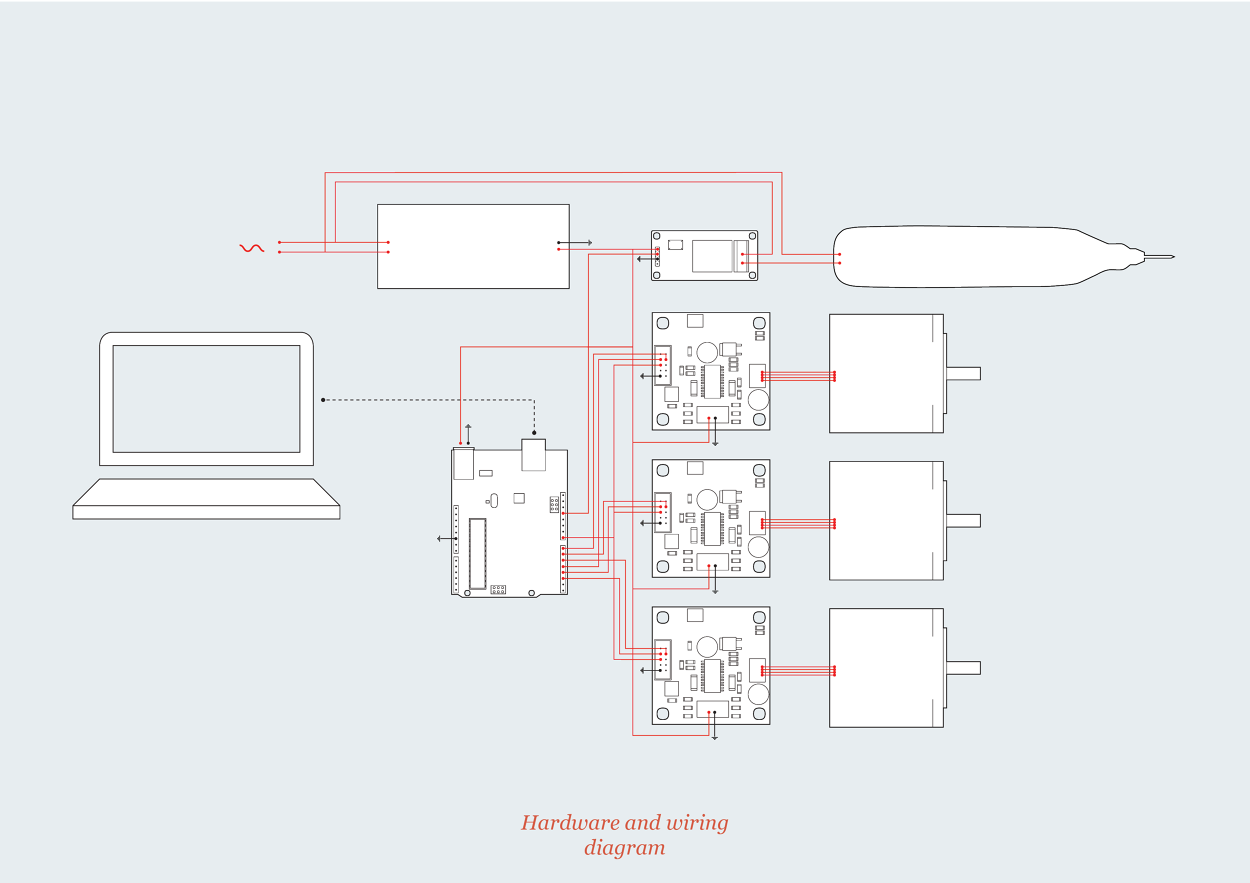 Cnc 04 Portfolio Johan Lund Pedersen Candarch Maa Dremel Wiring Diagram 1 X Is Used Any Mill Will Do Arduino Uno 3 Easy Stepper Driver V23 Easydriver A Better Option